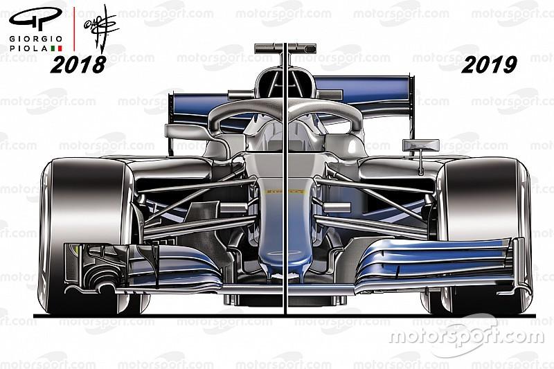 Waarom de nieuwe F1-regels niet voor meer close racing zorgen
