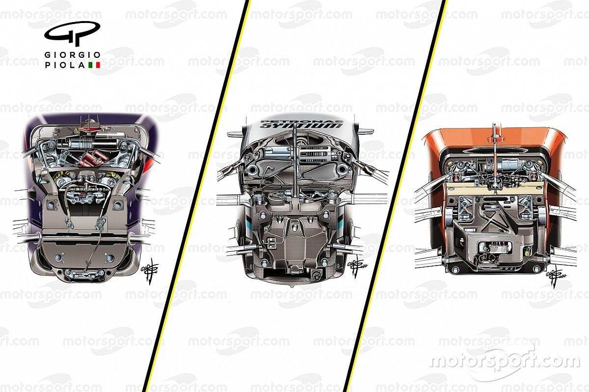 Formel-1-Technik: Das Aufhängungsdesign der Topteams