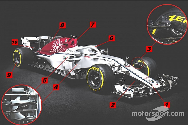 Technique - Les secrets de la Sauber C37