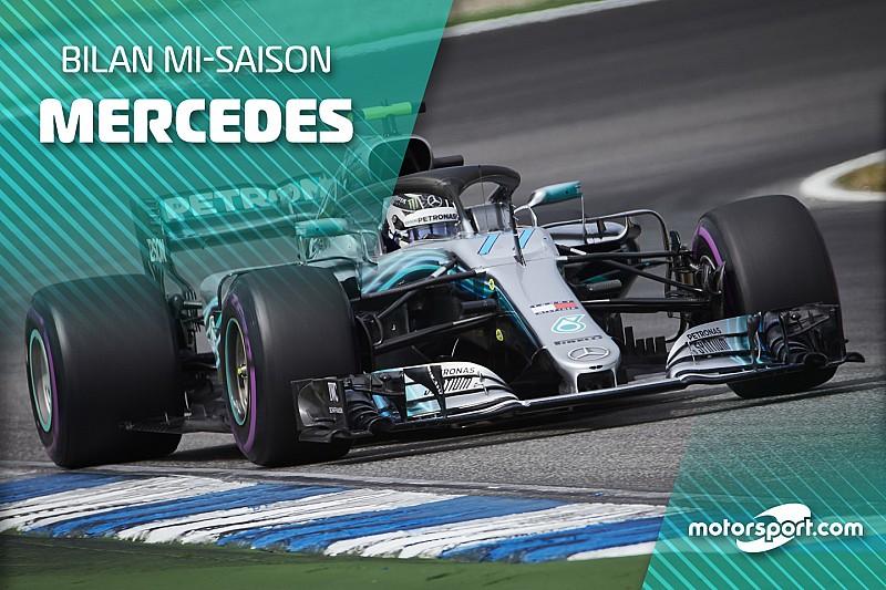 Bilan mi-saison - Mercedes, en tête malgré tout