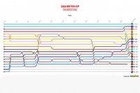 GP de Gran Bretaña F1 2020: Timeline vuelta por vuelta