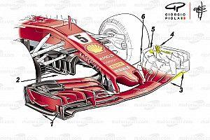 Analisis: Konsep yang jadi harapan terakhir Ferrari rebut titel