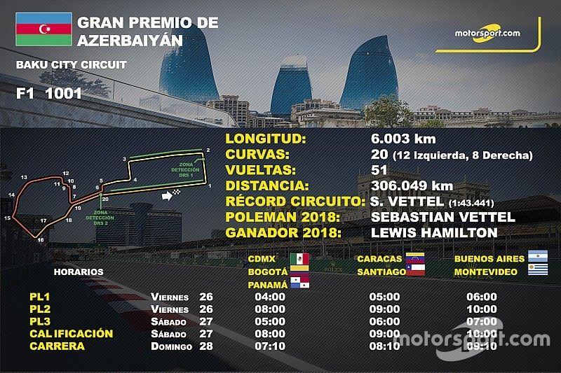 Los horarios del GP de Azerbaiyán de F1
