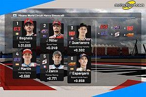 MotoGP: il sabato di Misano parla Ducati