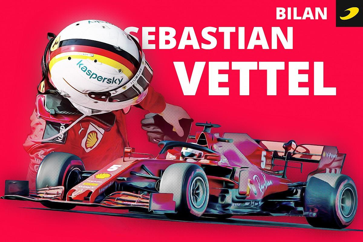 Bilan 2020 - L'interminable agonie du mariage Vettel/Ferrari