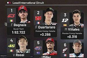 La parrilla de salida del GP de Qatar 2021 de MotoGP