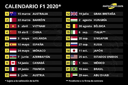 F1 Calendario 2020.Motorsport Com Latinoamerica F1 Motogp Nascar Rally