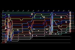 Гран При Германии за 30 секунд: анимированные лэпчарты