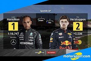 GP di Spagna: la griglia di partenza
