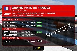 GP de France - Programme TV et guide d'avant-course