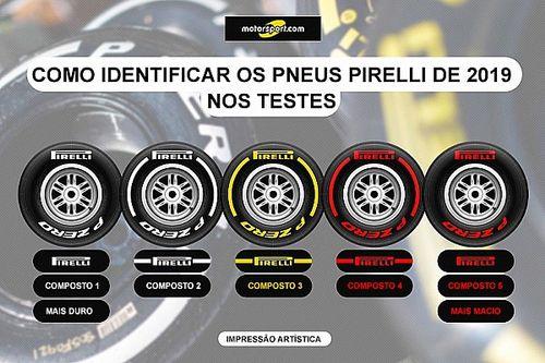 Como identificar os pneus para os testes da F1 em Barcelona