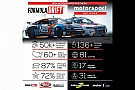 General Motorsport Network присоединилась к Формуле DRIFT в роли медиа-партнера
