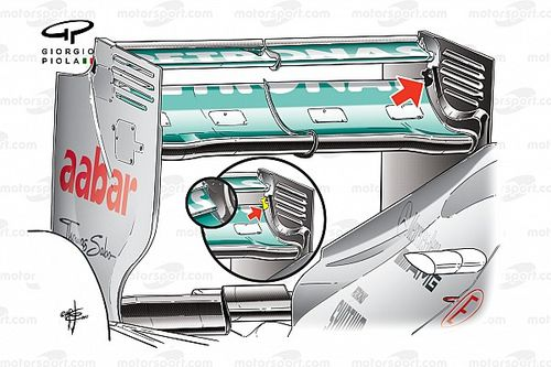 Verboden radicale concepten: De dubbele DRS van Mercedes