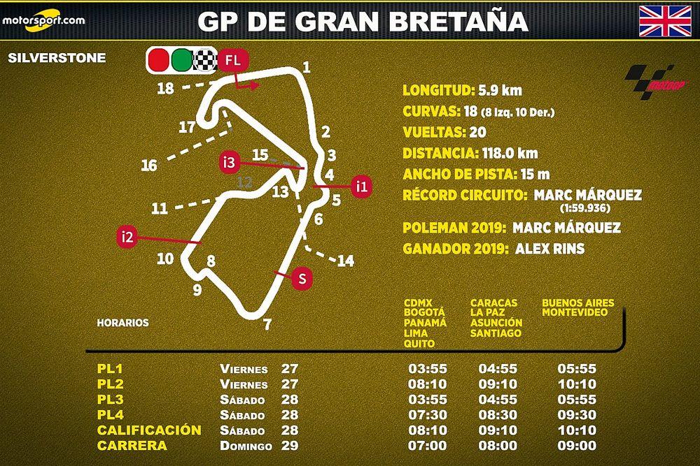 Horarios para Latinoamérica del GP de Gran Bretaña MotoGP