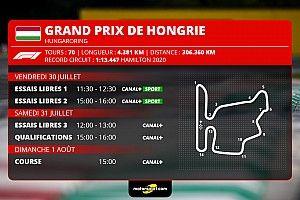 GP de Hongrie - Programme TV et guide d'avant-course