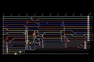 Formel 1 Silverstone 2019: Die animierte Rundentabelle