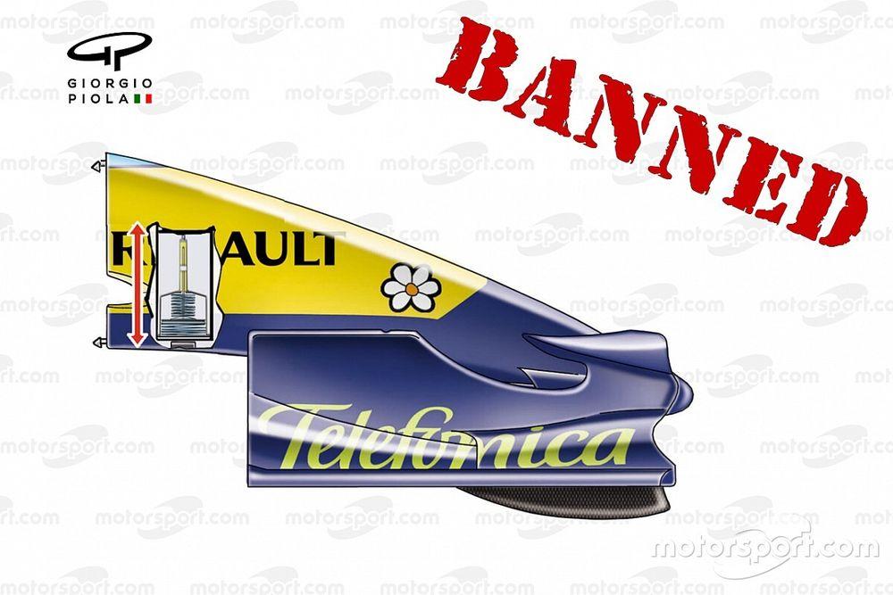Betiltott megoldások: A Renault ellensúlyos lengéscsillapítója