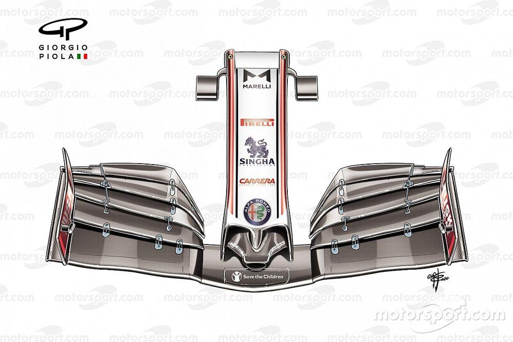 Análise técnica: o que as asas dianteiras dizem sobre as equipes da F1 em 2020