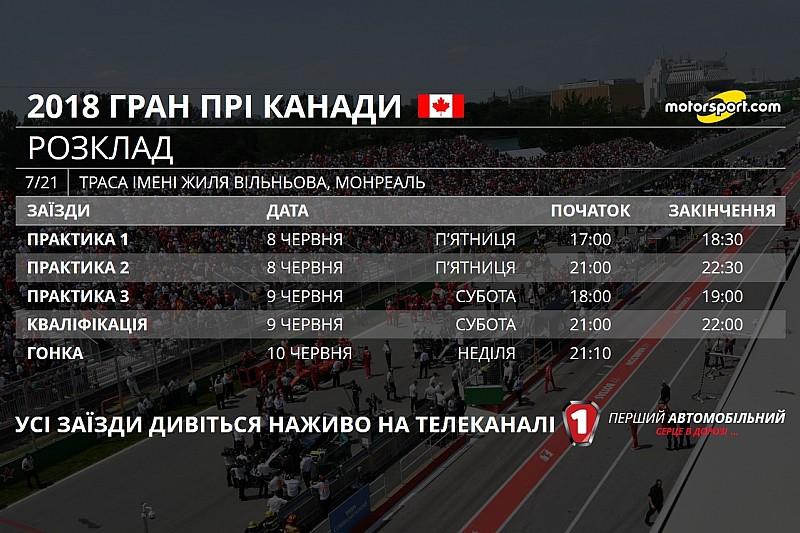 Гран Прі Канади: розклад телевізійних трансляцій і статистика