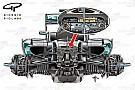 Аналіз: Ferrari домоглася заборони підвіски Mercedes