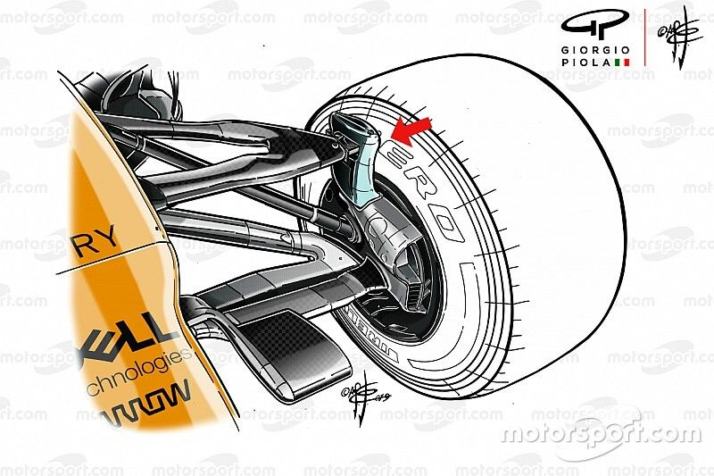 2019 tech verdict: McLaren on the road to recovery