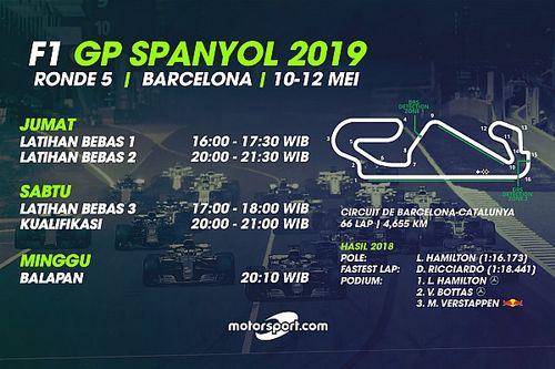 Jadwal lengkap F1 GP Spanyol 2019
