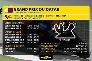 GP du Qatar MotoGP-Programme et guide d'avant-course
