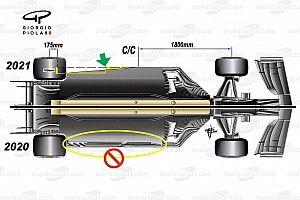 Ezzel az egyszerű trükkel játszották ki a csapatok az FIA céljait a 2021-es szabályváltozásokkal