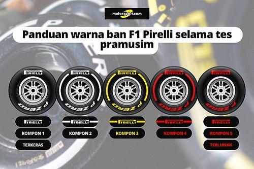 Panduan warna ban Pirelli selama tes F1