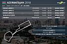 Le programme TV du Grand Prix d'Azerbaïdjan