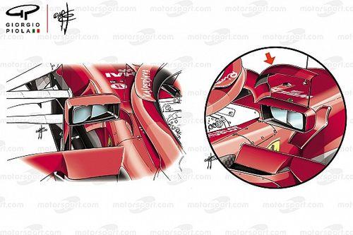 Formel-1-Technik: Ferraris revolutionäre Rückspiegel im Wandel