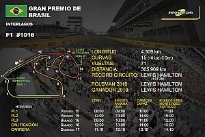 Horarios y datos del GP de Brasil de F1