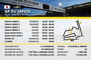 Le programme du Grand Prix du Japon