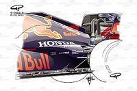 Análise técnica: as atualizações apresentadas por Mercedes, Red Bull e Renault no GP da Áustria de F1