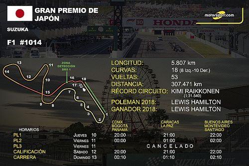 Nuevos horarios y datos GP de Japón F1
