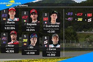 Griglia MotoGP: Ducati in pole, ma Quartararo la insidia