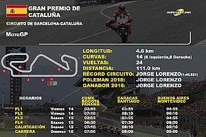 Horarios y datos del GP de Cataluña de MotoGP