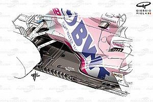 Технический анализ: Почему Racing Point RP20 – больше не розовый Mercedes