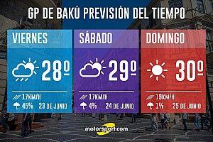 La previsión meteorológica para el GP de Azerbaiyán 2017 de F1