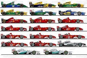 回顾迈克尔·舒马赫驾驶过的20款F1赛车