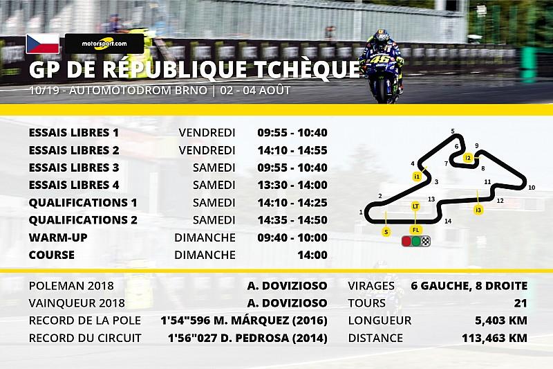 Le programme du GP de République Tchèque