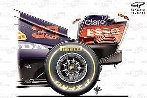 La F1 se prepara para la batalla de los alerones flexibles en Bakú