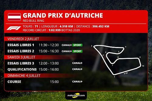 GP d'Autriche - Programme TV et guide d'avant-course