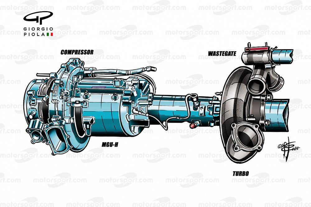 Moteurs 2026 : les changements requis pour séduire Audi et Porsche