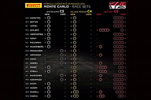 Гран Прі Монако: шини на гонку
