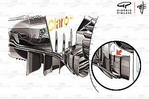Technique - Comment Sauber a retrouvé le milieu de grille