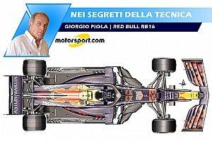 Nei Segreti della Tecnica: Red Bull RB16
