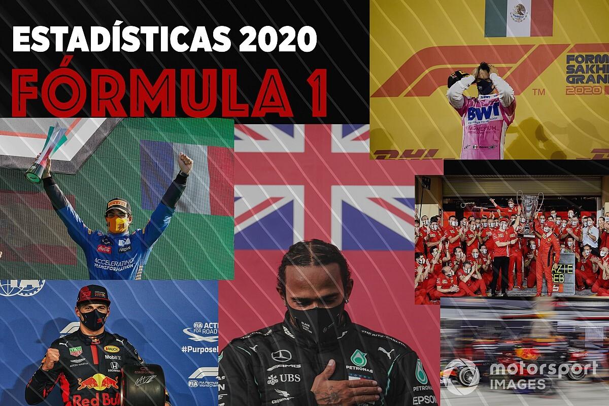 Las estadísticas de la temporada 2020 de Fórmula 1