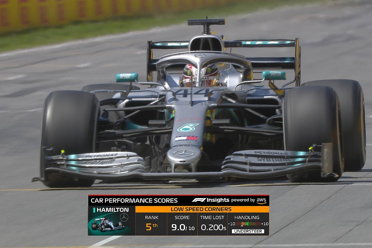 La F1 presentará nuevos gráficos para TV en 2020