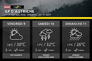 Météo - Risque d'orages sur le GP d'Autriche